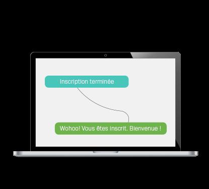 Modèles de flux marketing automation pour emails