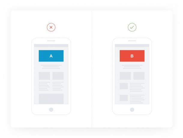 email marketing test A/B