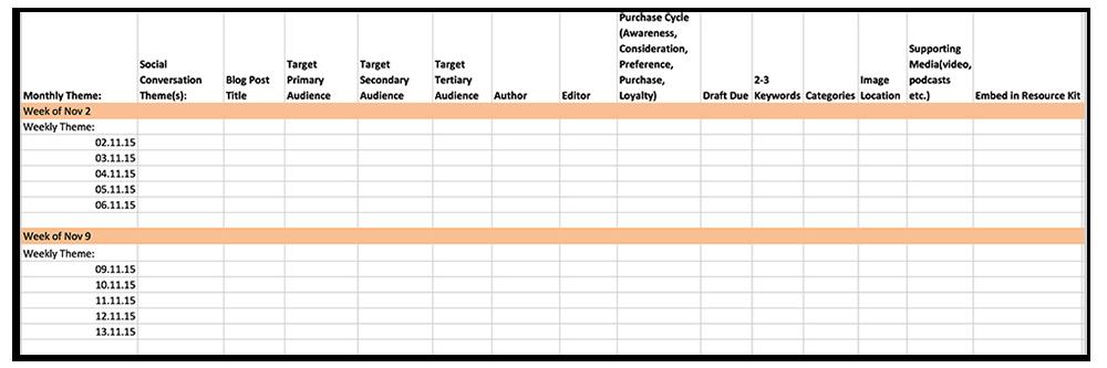 Le calendrier suggère de remplir plusieurs catégories importantes comme les publics cibles,la position dans le parcours d'achat et les mots-clés.