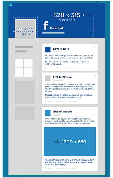 Les informations sur la taille des images sur Facebook ainsi que des conseils pour votre page Facebook pro