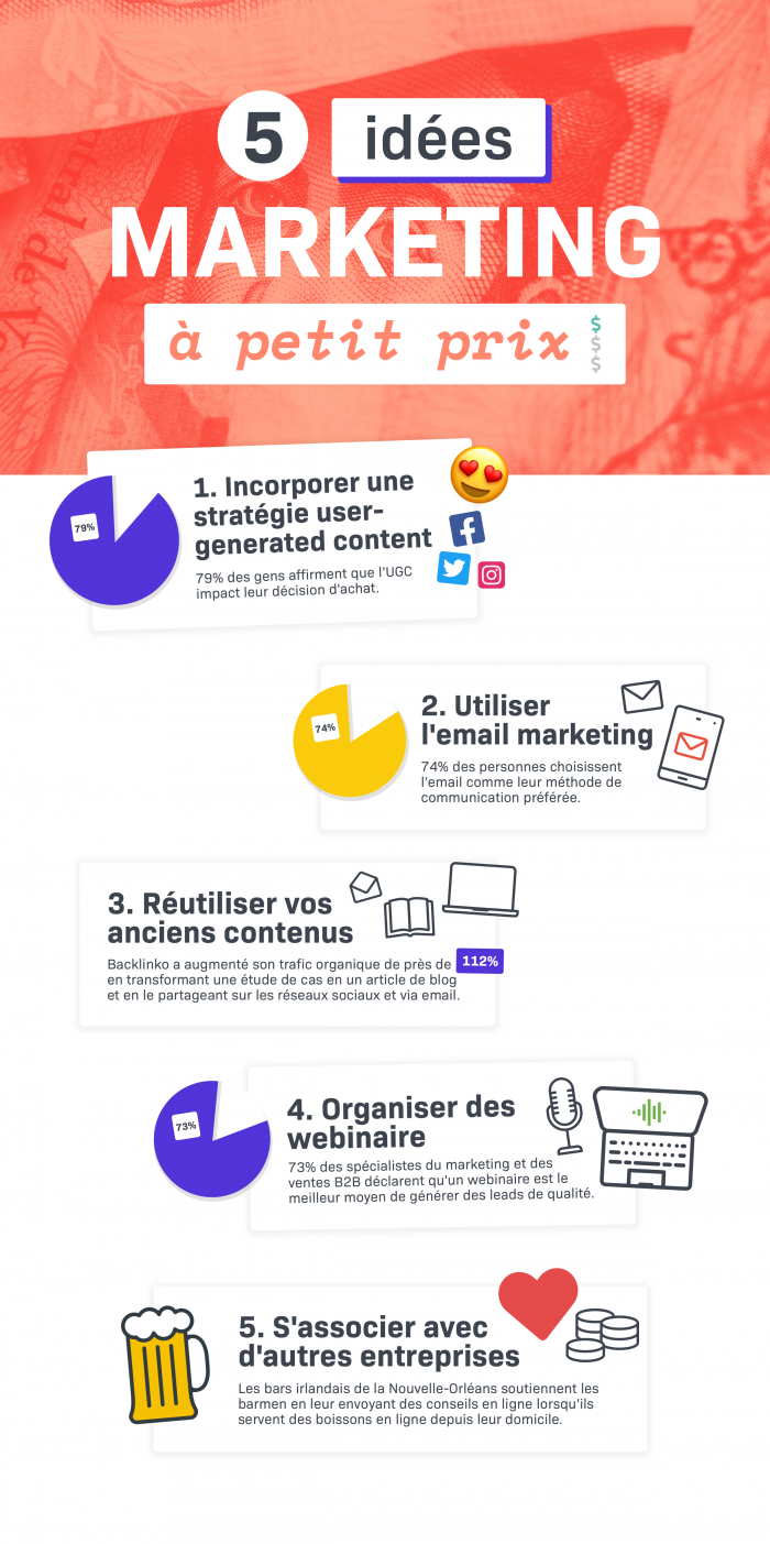 low cost marketing ideas infographic