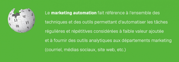 Marketing automation définition